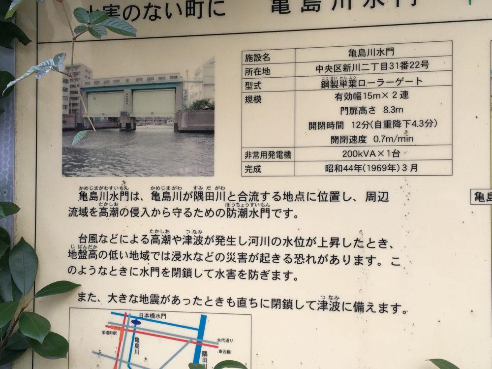 亀島川水門解説